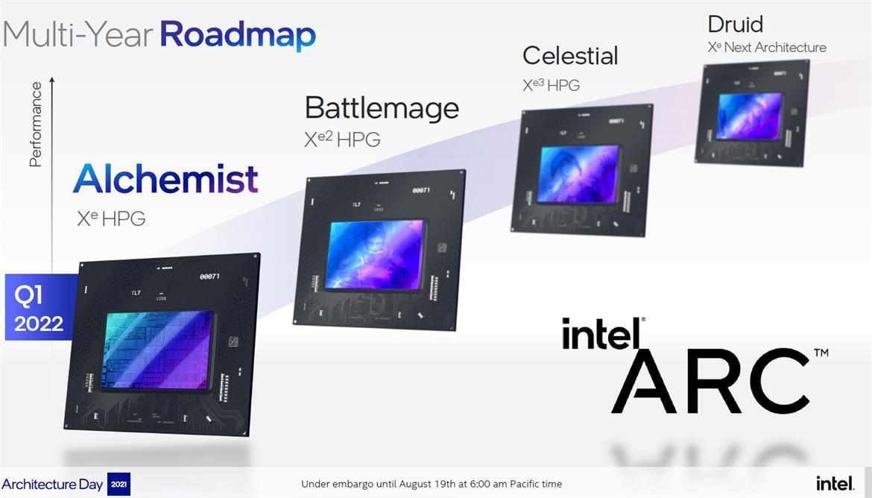 Intel-XeHPG-DG2-2